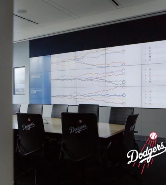 R/GA Case Study: LA Dodgers Digital Trading Room